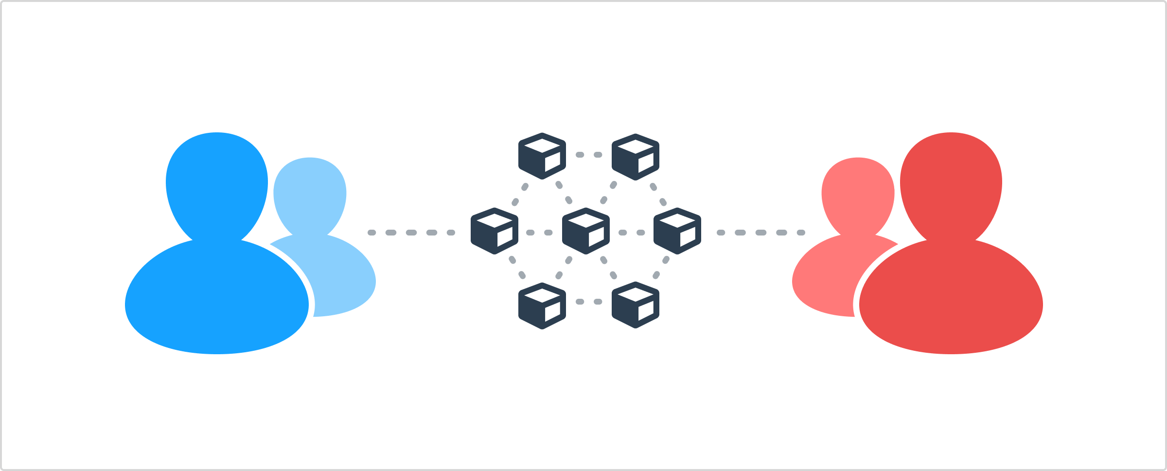 Simplifying Smart Contracts 10