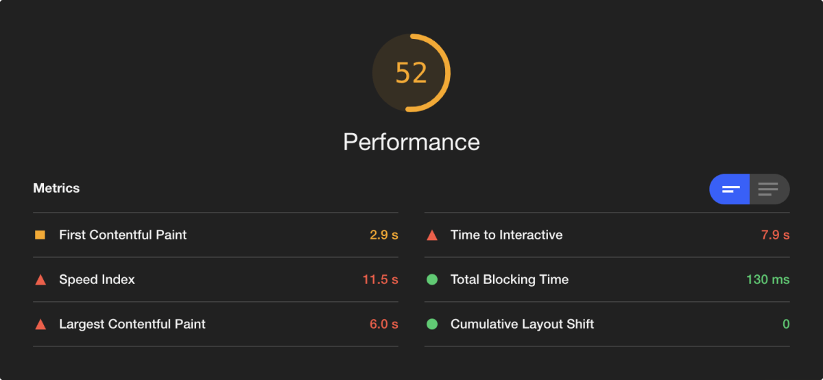 52% Performance